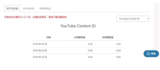 Youtube的Content ID比对